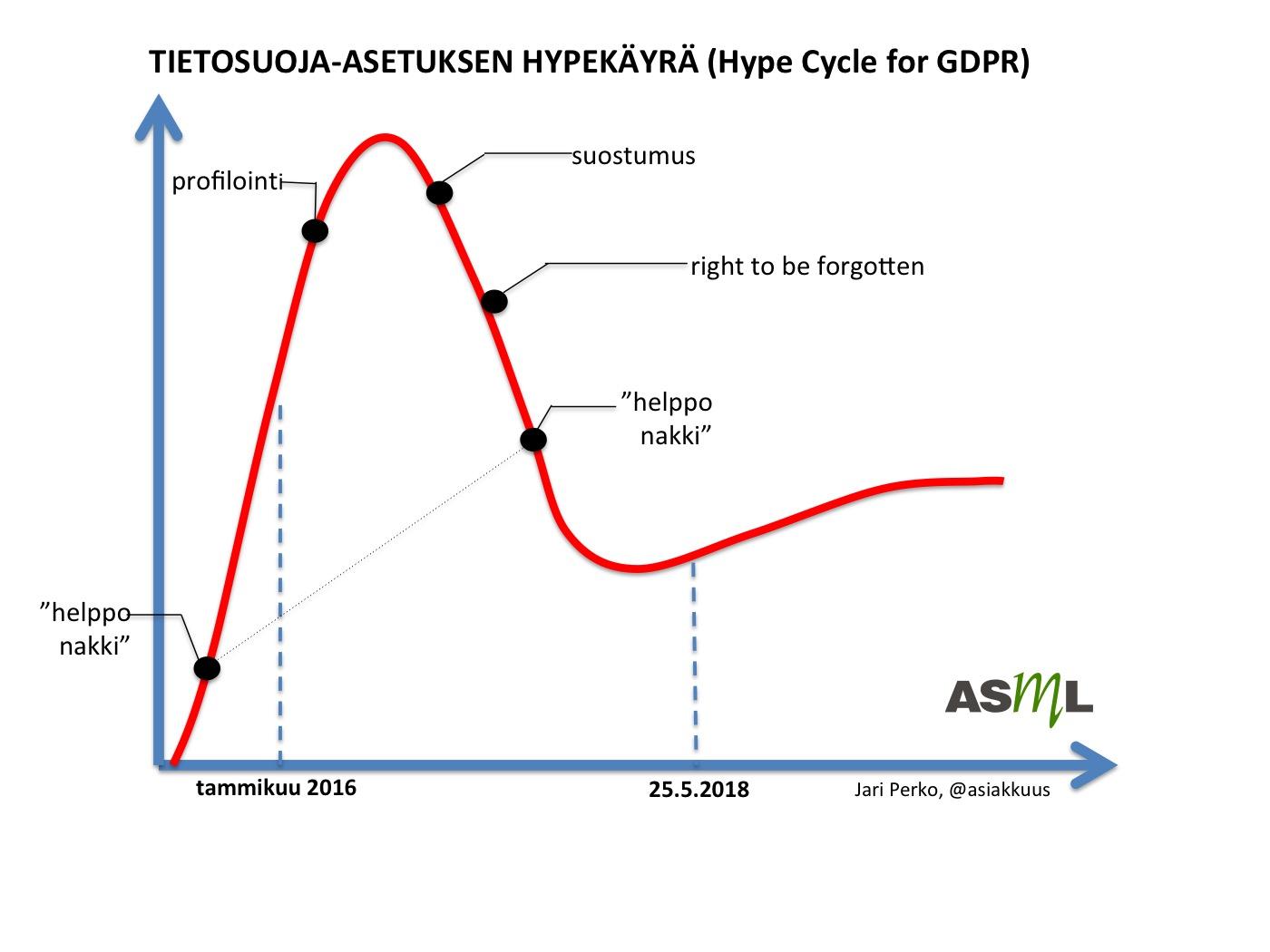 asetus_curve_pic